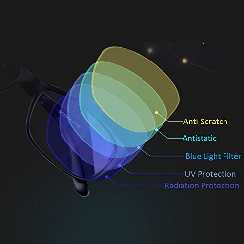 Cyxus Blue Light Filter Better Sleep Block Uv