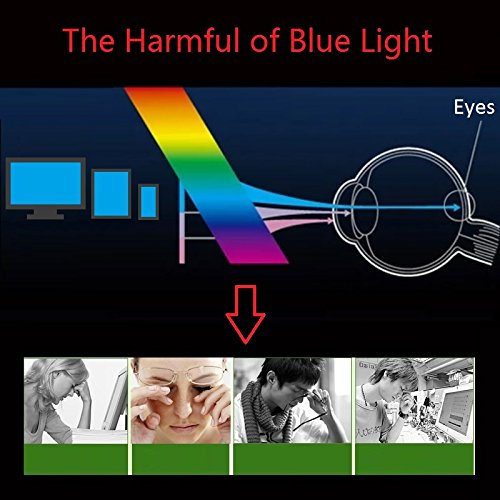 Cyxus Blue Light Filter Uv Blocking Glasses Clip On Anti