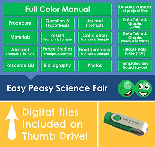 science fair project kits Science fair projects want to do a science fair project related to water quality we can help below are links to different experiment ideas that.